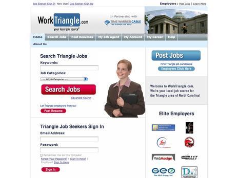 Work Triangle